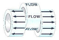 Flow Direction Indicator Tape